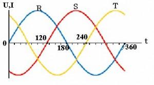 kaliteli sinüs çıkış statik regülatör