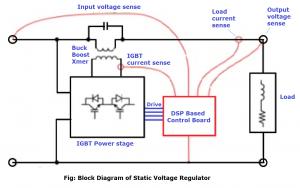 statik-voltaj-regulator-block-diagram